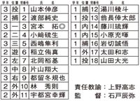 2015070807hyoumiyamoto