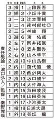 20150708yakyuuhyoukisigawa