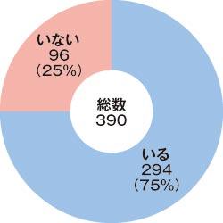 2015112503_tayori