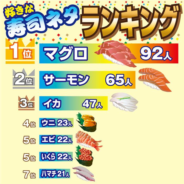 2016062505_sushi