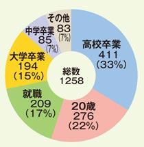 20170101_13c