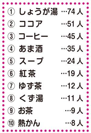 20170121_yomoyama