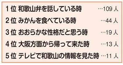 17030413_wakayama