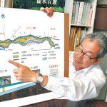 小田井用水 世界かんがい施設遺産へ