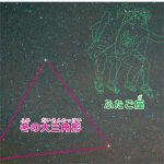 12月の夜空を眺めてみよう 流星群やスーパームーン