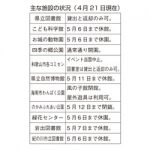 キーノ和歌山 オープン延期